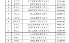 广东高职高考报名费多少钱,广东成人高考考试费