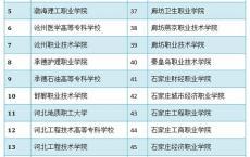 高职单招和高职高考的区别,单招考试和高考的区别