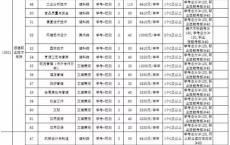 广东高职学校招生,大专学校