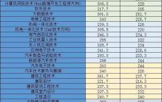 2021年高考高职,浙江高职高考考哪些科目2021