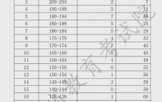 广东省高职高考报考条件,广东自主招生报名条件