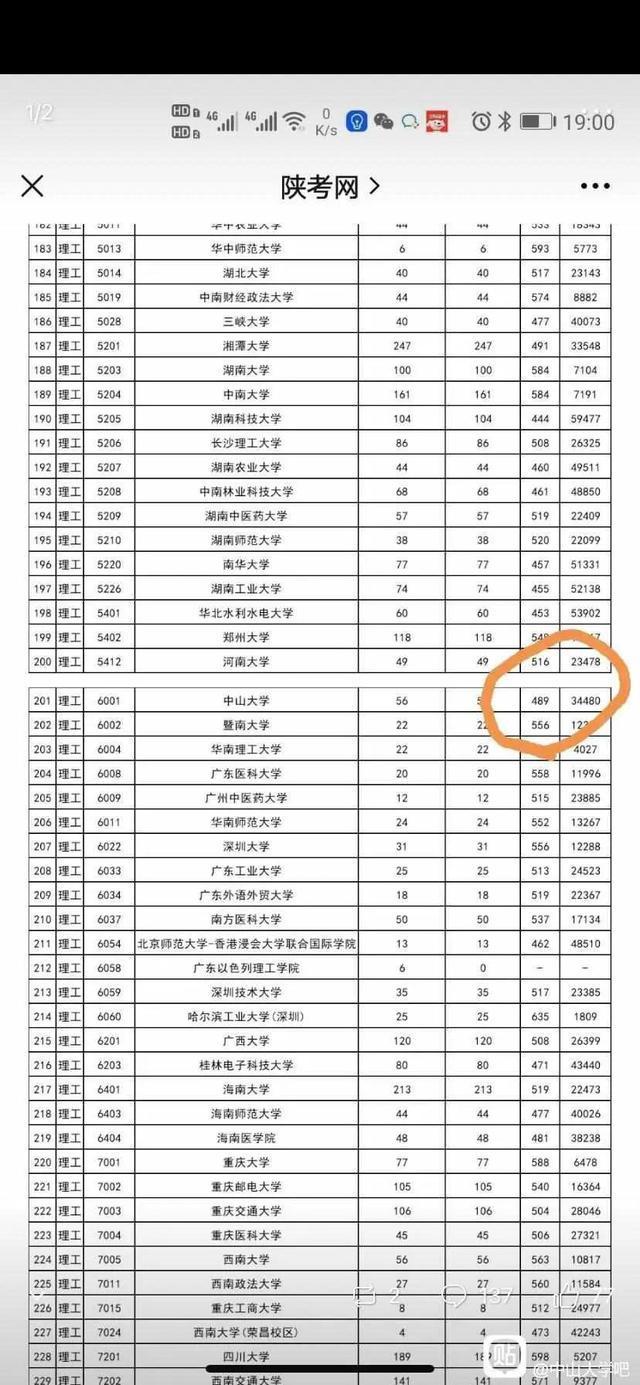 高职高考能上深圳大学吗